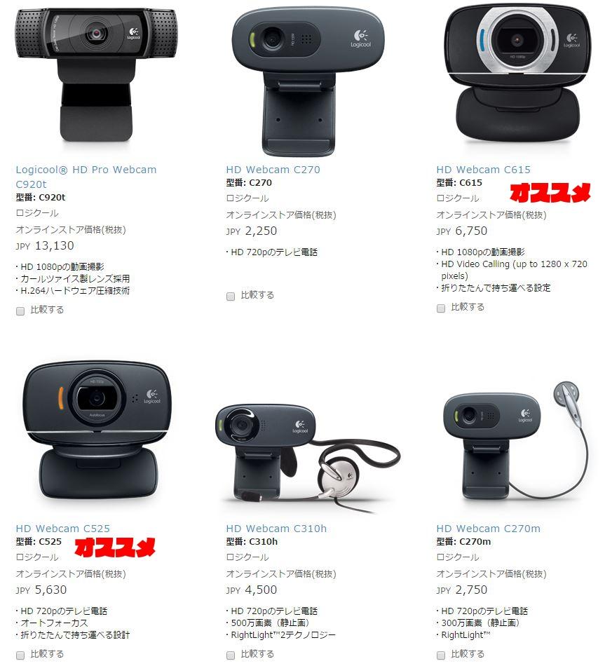 webカメラ(ロジクール)